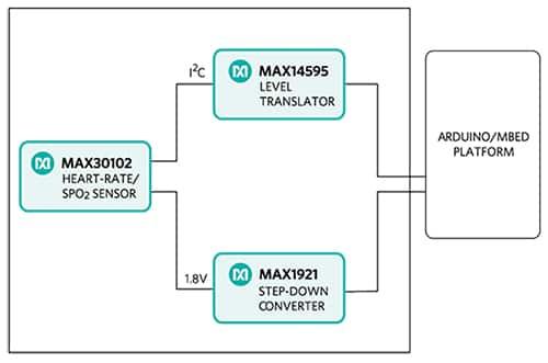 block diagram of maxim maxrefdes117# reference design